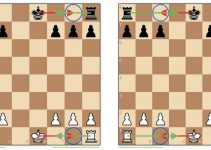 Chess Castling (Introduction, Rules, Tips, Mistakes, etc.)