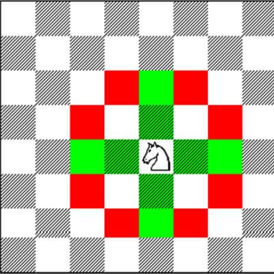 Chess Knight Move