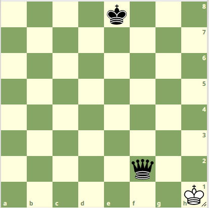 Chess Stalemate Example
